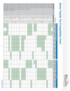 Universal Pipette Tip Compatibility Chart